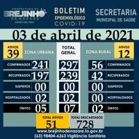 Boletim Covid-19 - 03.04.2021