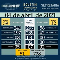 Boletim Covid-19 - 04.04.2021