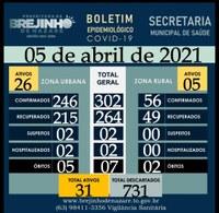 Boletim Covid-19 - 05.04.2021