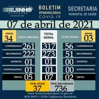 Boletim Covid-19 - 07.04.2021