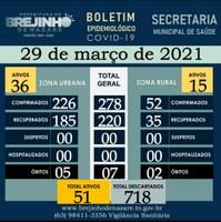 Boletim Covid-19 - 29.03.2021