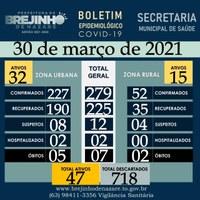 Boletim Covid-19 - 30.03.2021