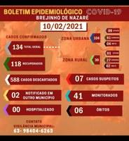 Boletim Epidemiológico - 10/02/2021.