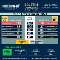 Boletim Epidemiológico - 15/02/2021.