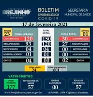 Boletim Epidemiológico - 17/02/2021.