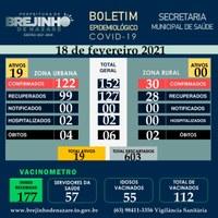 Boletim Epidemiológico - 18/02/2021.
