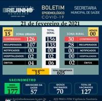 Boletim Epidemiológico - 21/02/2021.