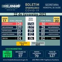 Boletim Epidemiológico - 22/02/2021.
