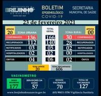 Boletim Epidemiológico - 23/02/2021.