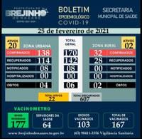 Boletim Epidemiológico - 25.02.2021