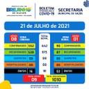 Covid-19 Boletim de 21.07.2021