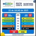 Covid-19 Boletim de 22.07.2021