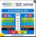 Covid-19 Boletim de 23.07.2021