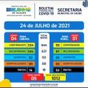 Covid-19 Boletim de 24.07.2021