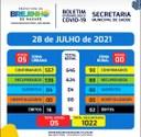 Covid-19 Boletim de 28.07.2021