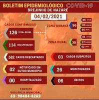 Boletim Epidemiológico - 04/02/2021.